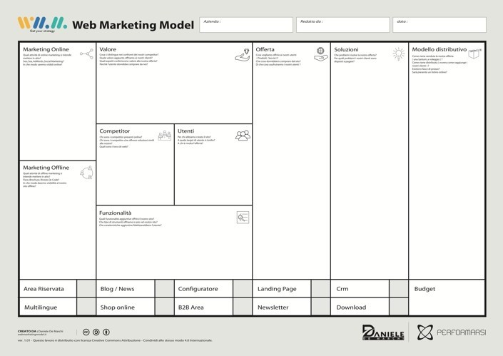Web Marketing Model