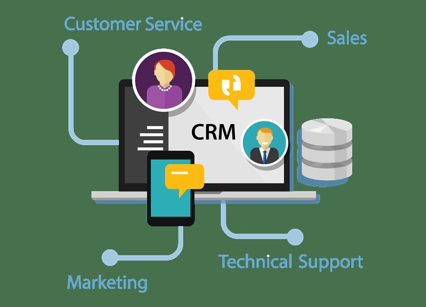 Scegliere il giusto CRM per la tua azienda | Gestionale Vicenza